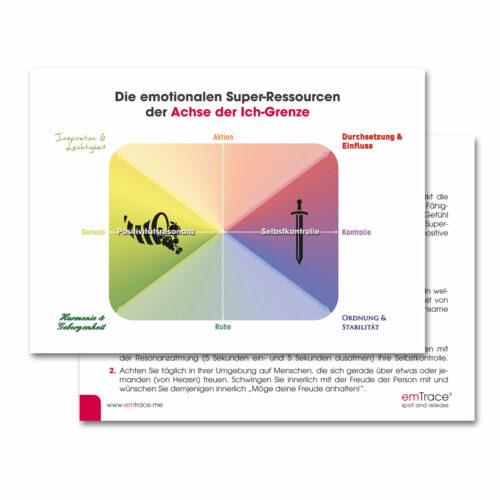 Synergy-Resourcing Karten Ich-Grenze